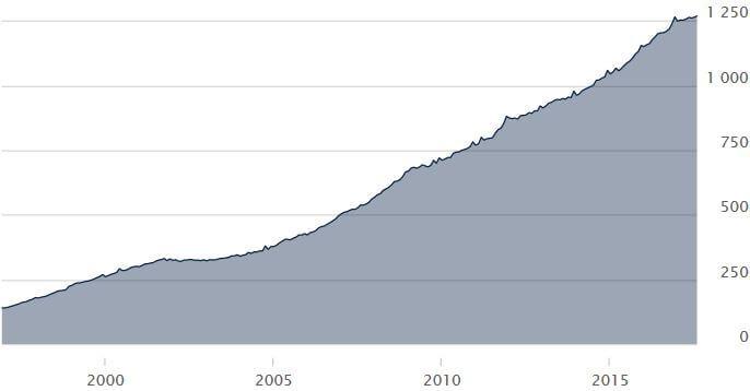 podaz pieniadza - realna inflacja