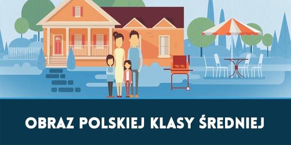Polska klasa średnia