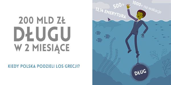 dług polska 200 mld w 2 miesiące